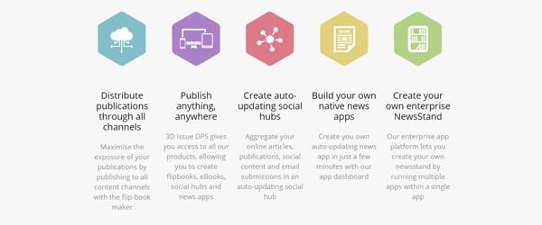 digital-publishing-suite-features